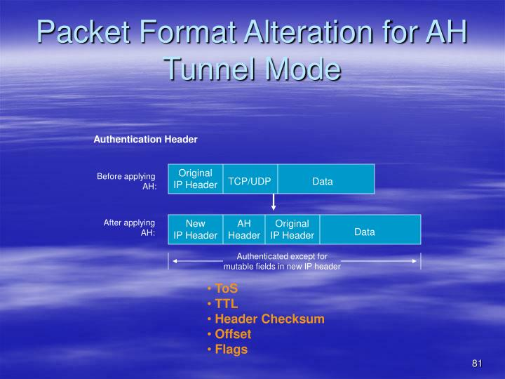 Packet Format Alteration for AH Tunnel Mode