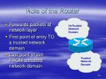 role of the router
