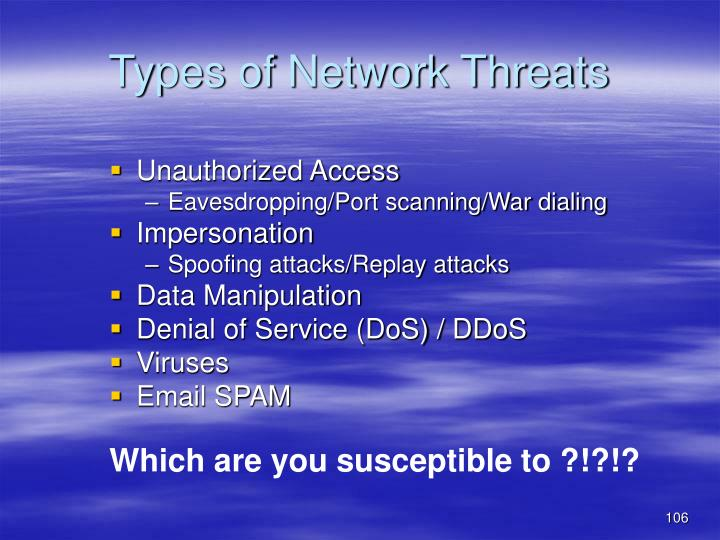 Types of Network Threats