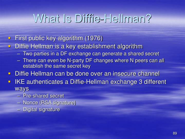 What Is Diffie-Hellman?