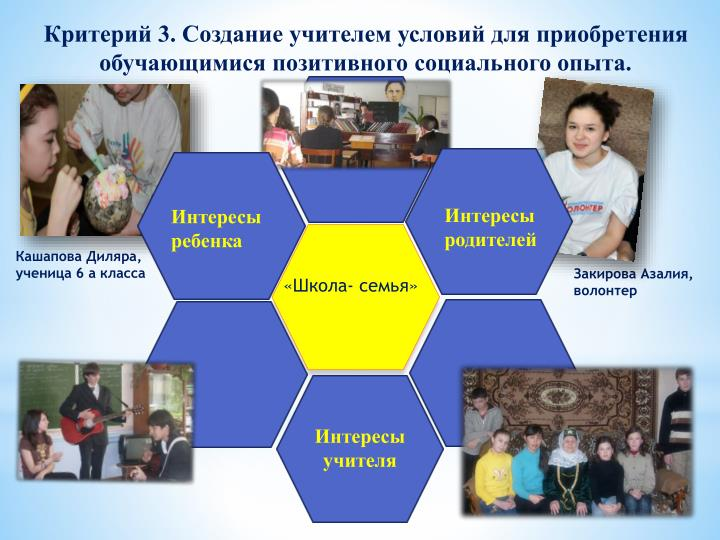Критерий 3. Создание учителем условий для приобретения обучающимися позитивного социального опыта.