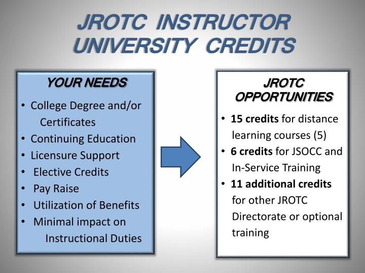 Jrotc instructor university credits