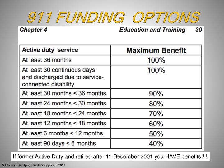 911 FUNDING  OPTIONS