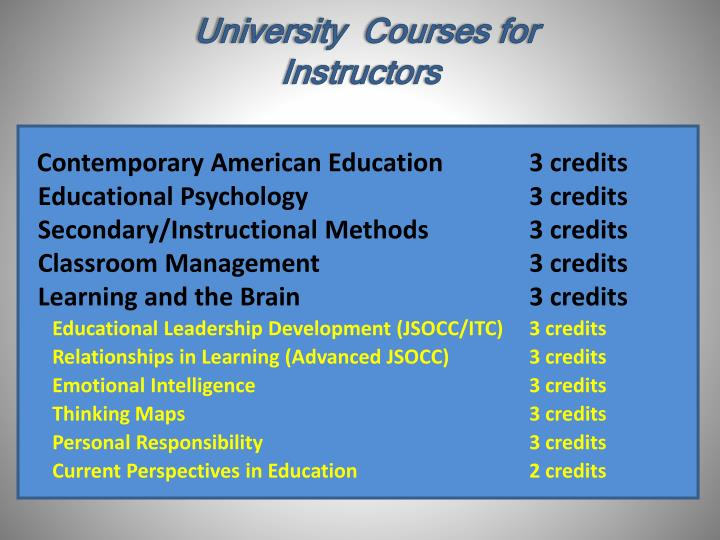 University  Courses for