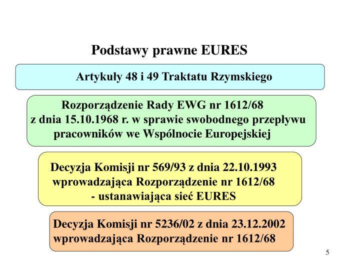 Podstawy prawne EURES