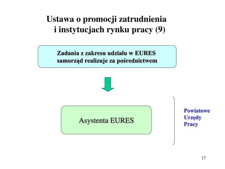 Ustawa o promocji zatrudnienia