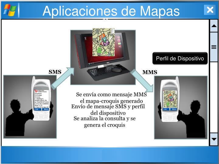 Aplicaciones de Mapas