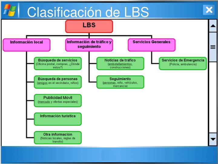 Clasificación de LBS