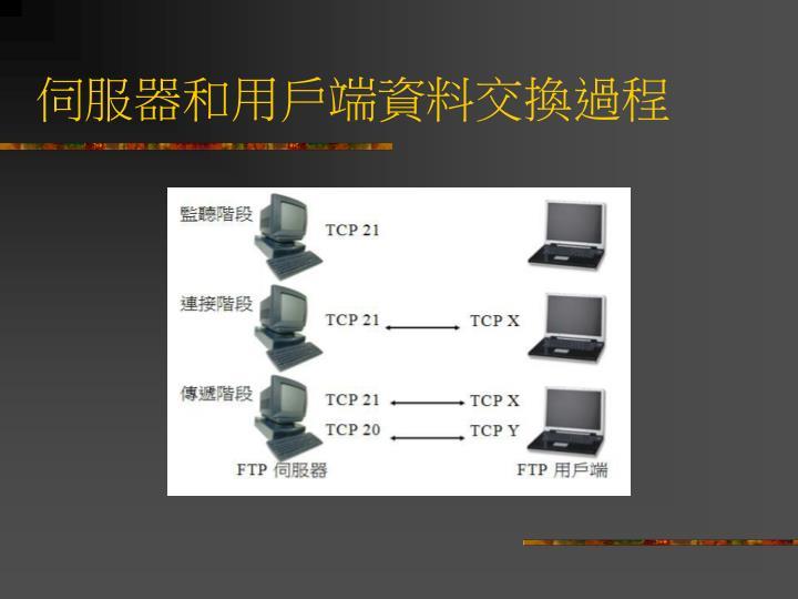伺服器和用戶端資料交換過程
