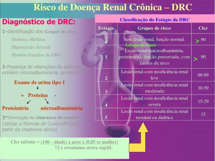 Risco de Doença Renal Crônica – DRC