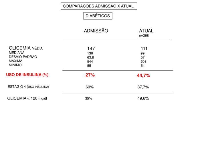 COMPARAÇÕES ADMISSÃO X ATUAL