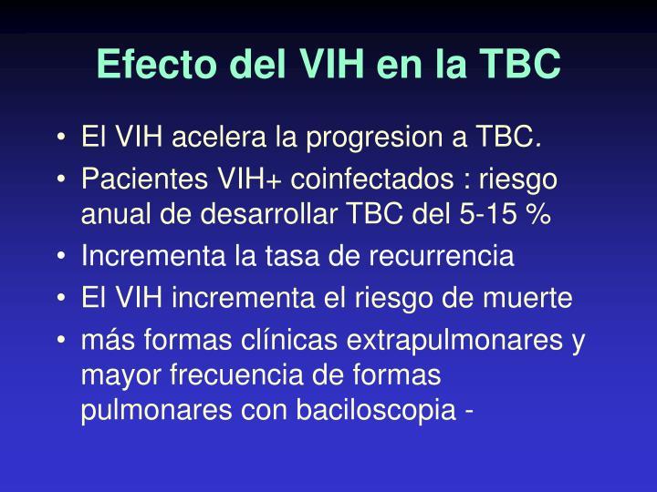Efecto del VIH en la TBC