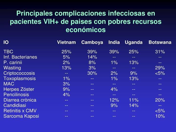 Principales complicaciones infecciosas en pacientes VIH+ de paises con pobres recursos económicos