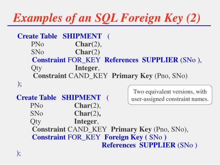 Examples of an SQL Foreign Key (2)