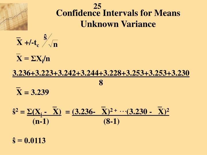 Confidence Intervals for Means