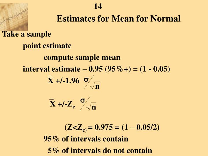 Estimates for Mean for Normal