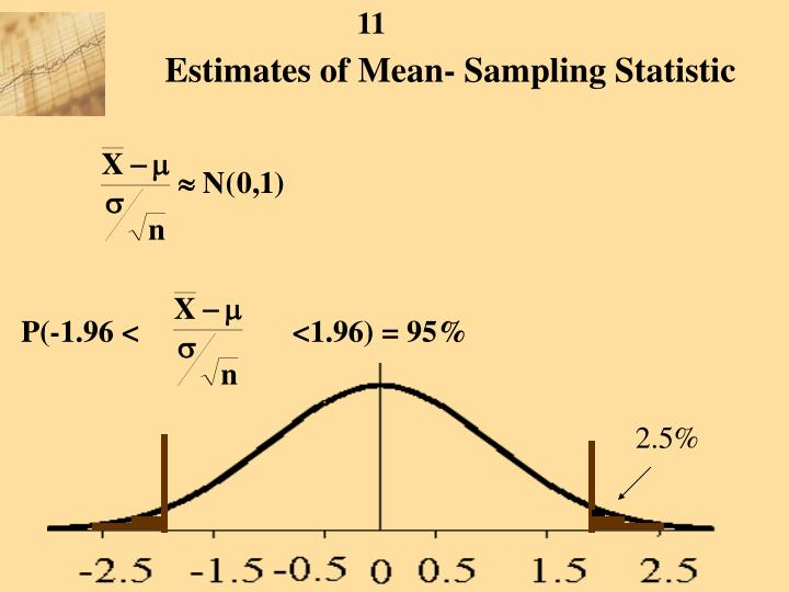 Estimates of Mean- Sampling Statistic