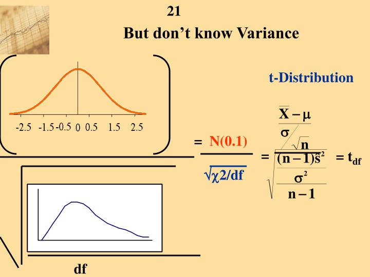 But don't know Variance