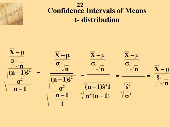 Confidence Intervals of Means