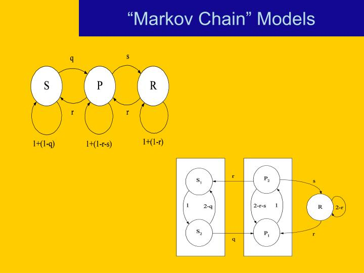 """Markov Chain"" Models"