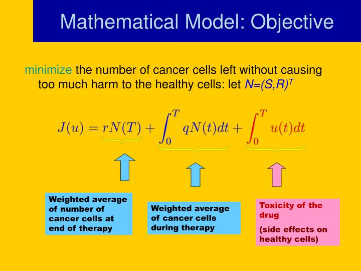 Mathematical Model: Objective