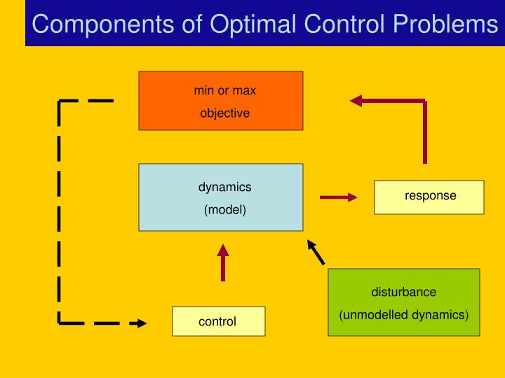 Components of Optimal Control Problems