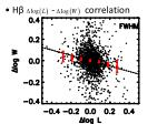 h correlation