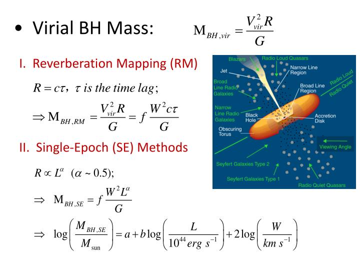 Virial BH Mass: