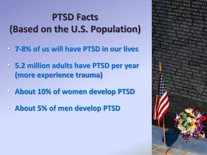 PTSD Facts