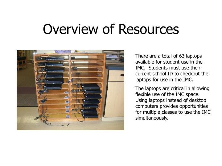 Overview of Resources