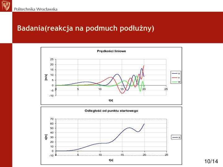Badania(reakcja na podmuch podłużny)