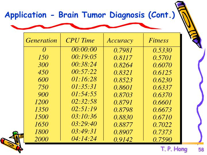 Application - Brain Tumor Diagnosis (Cont.)
