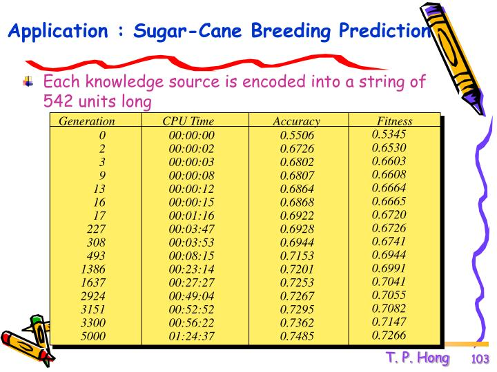 Application : Sugar-Cane Breeding Prediction