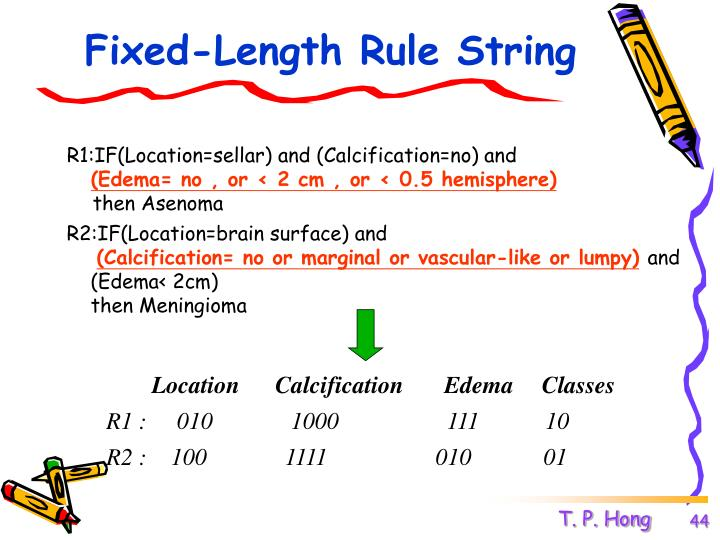 Fixed-Length Rule String