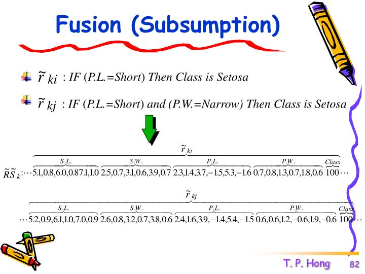 Fusion (Subsumption)