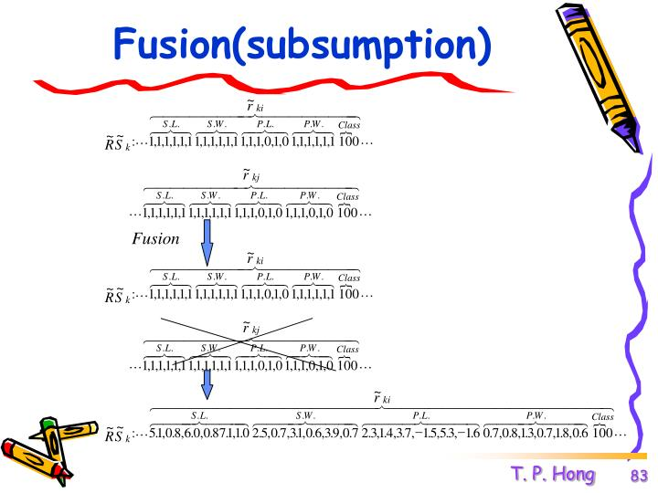 Fusion(subsumption)