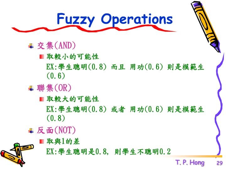 Fuzzy Operations