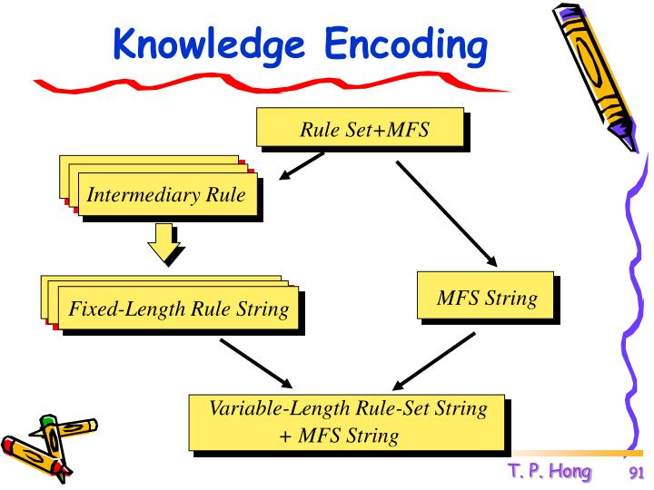 Knowledge Encoding