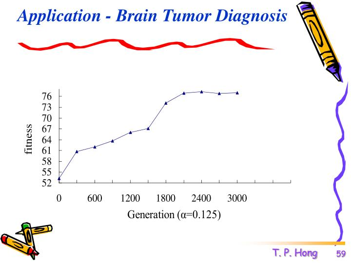 Application - Brain Tumor Diagnosis