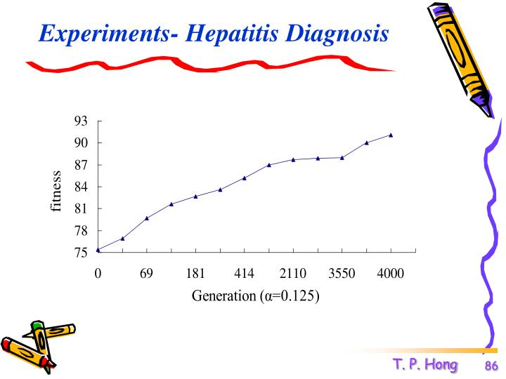 Experiments- Hepatitis Diagnosis