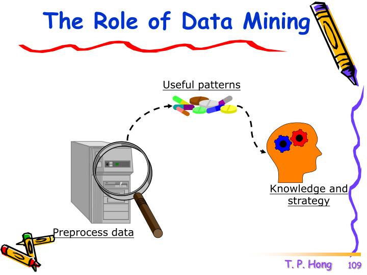 The Role of Data Mining