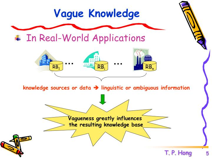 Vague Knowledge
