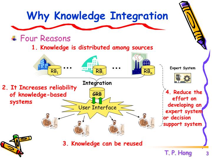 Why knowledge integration