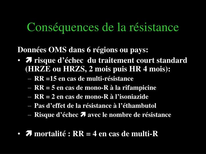 Conséquences de la résistance