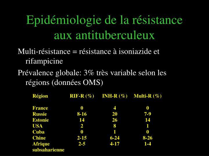 Epidémiologie de la résistance aux antituberculeux