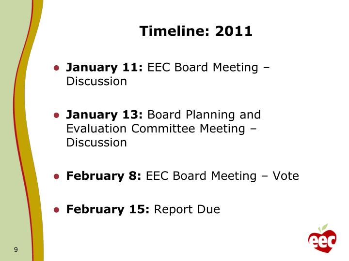 Timeline: 2011