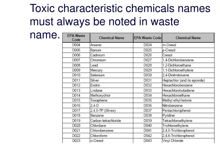 Toxic characteristic chemicals names must always be noted in waste name.