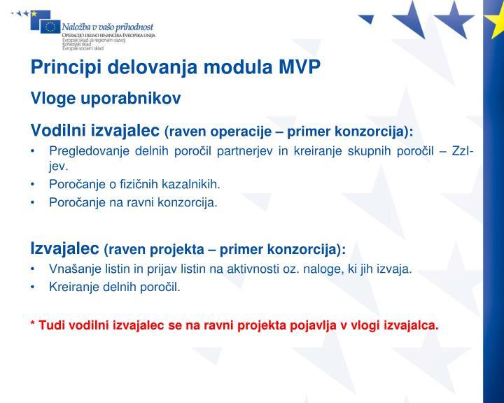 Principi delovanja modula MVP