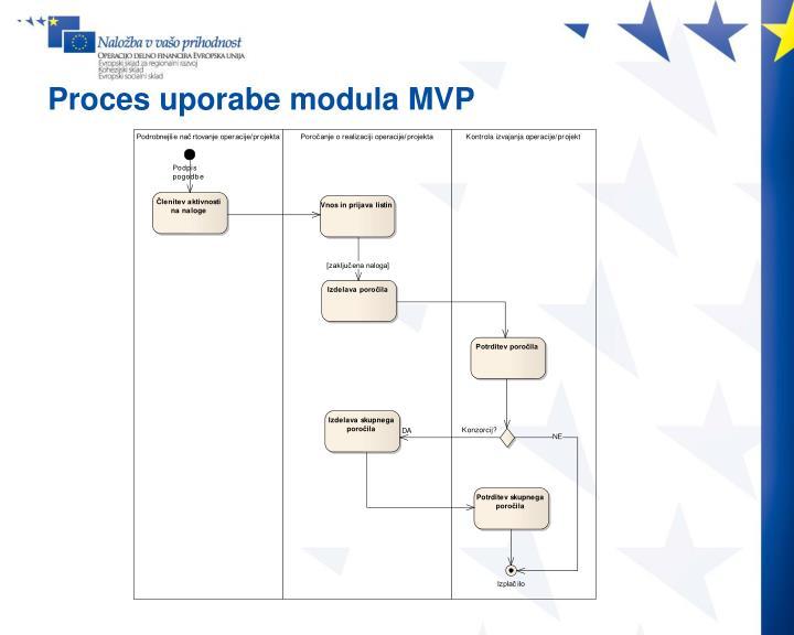Proces uporabe modula MVP
