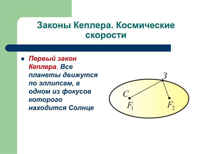 Законы Кеплера. Космические скорости